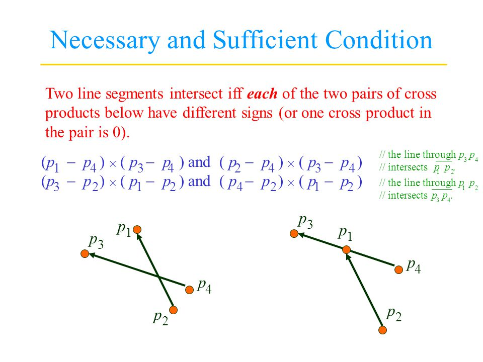 Necessary and Sufficient Condition