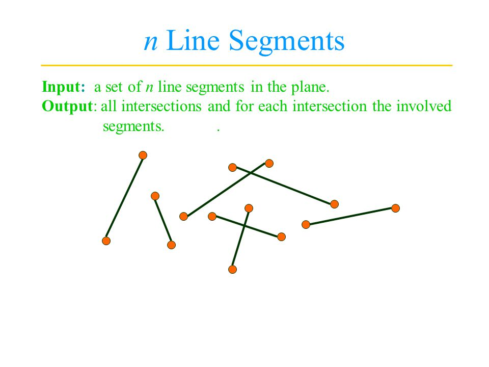 n Line Segments Input: a set of n line segments in the plane.