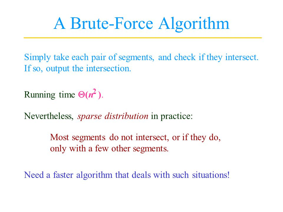 A Brute-Force Algorithm
