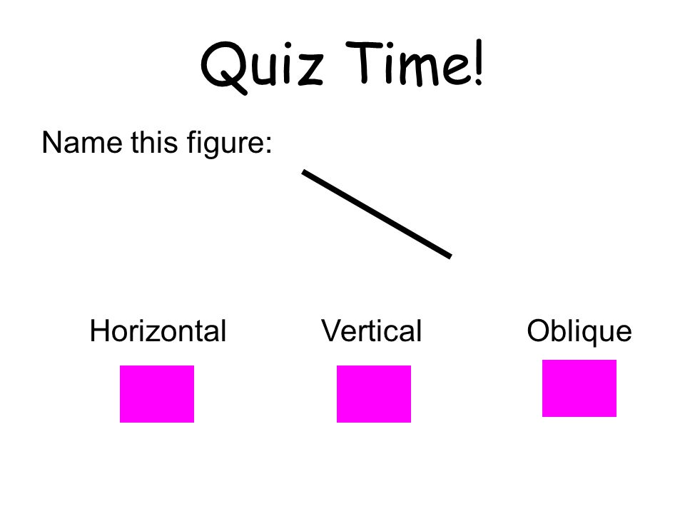 Quiz Time! Name this figure: Horizontal Vertical Oblique