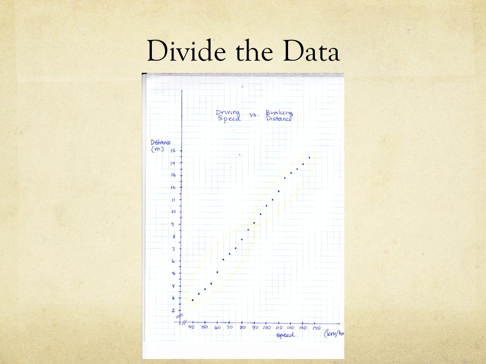 Divide the Data