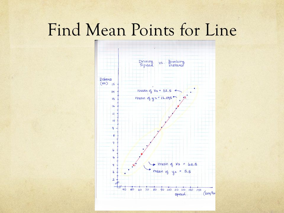 Find Mean Points for Line