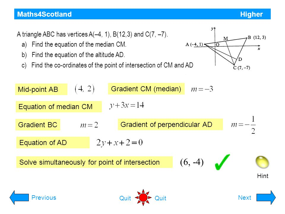 (6, -4) Maths4Scotland Higher