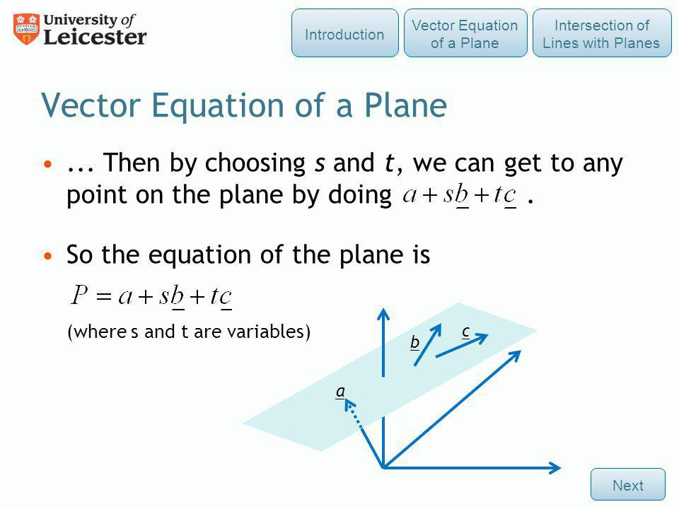 Vector Equation of a Plane