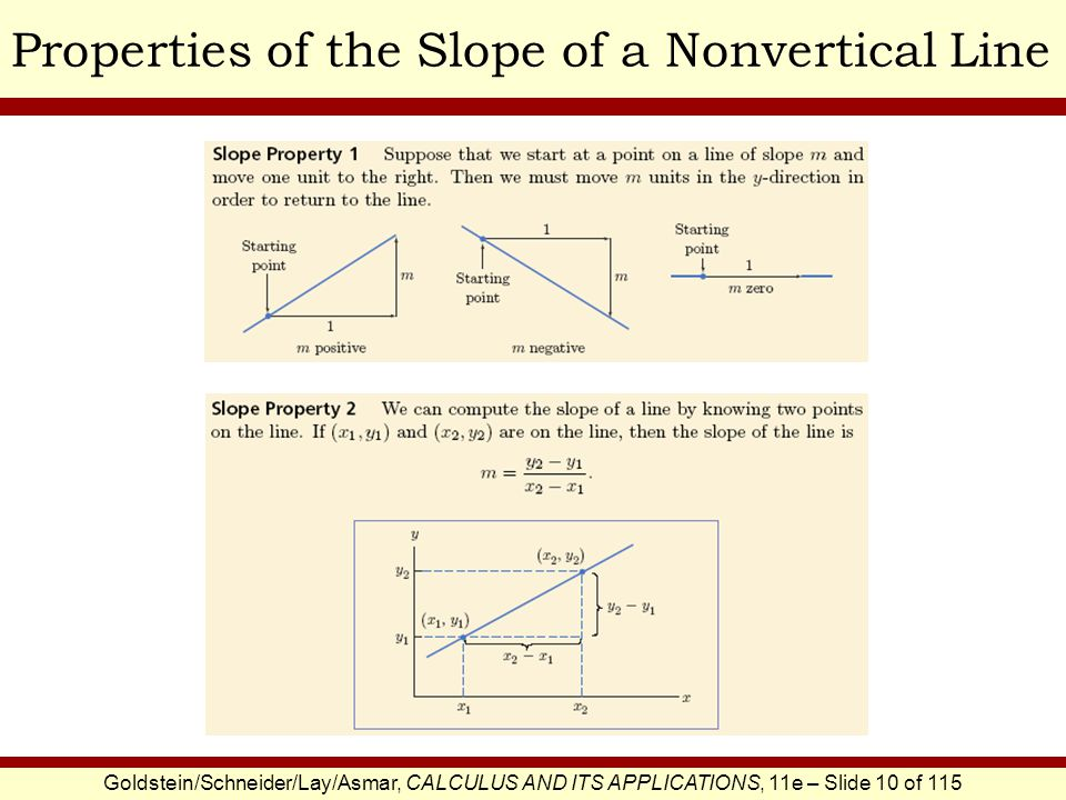 Properties of the Slope of a Nonvertical Line