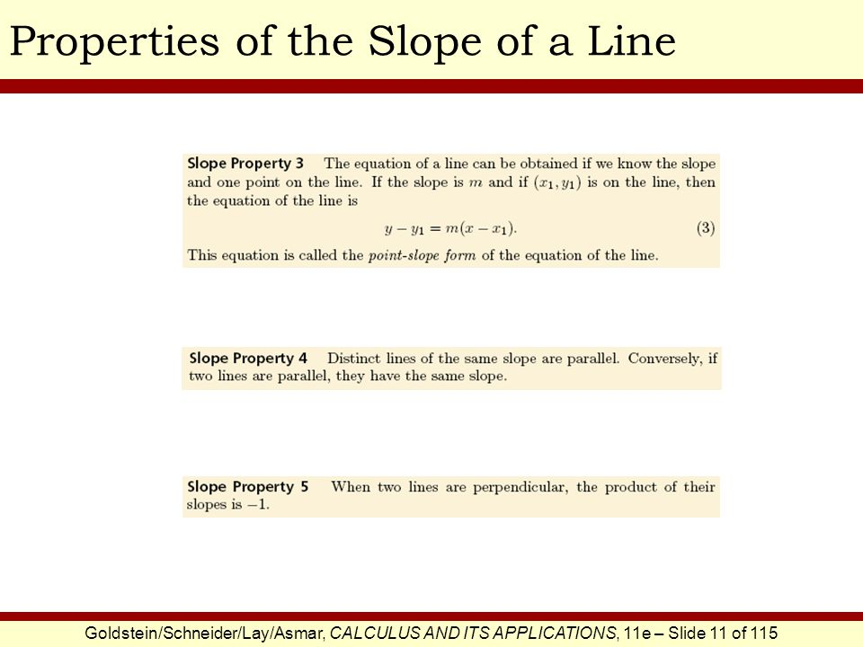 Properties of the Slope of a Line