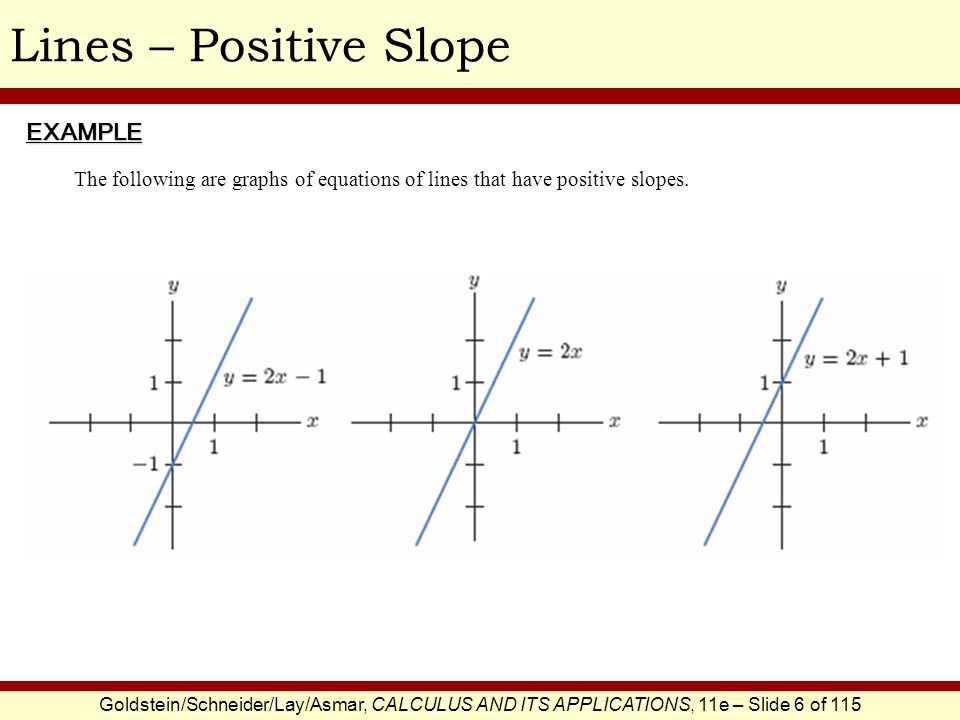 Lines – Positive Slope EXAMPLE