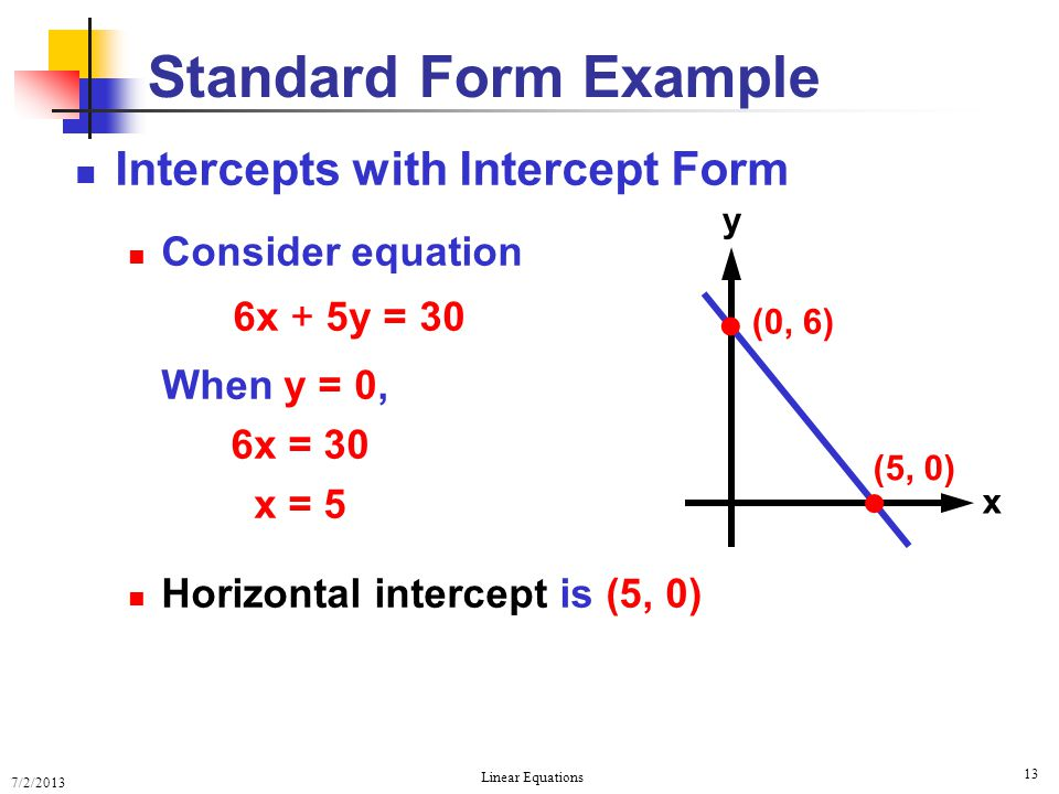 Standard Form Example   Intercepts with Intercept Form