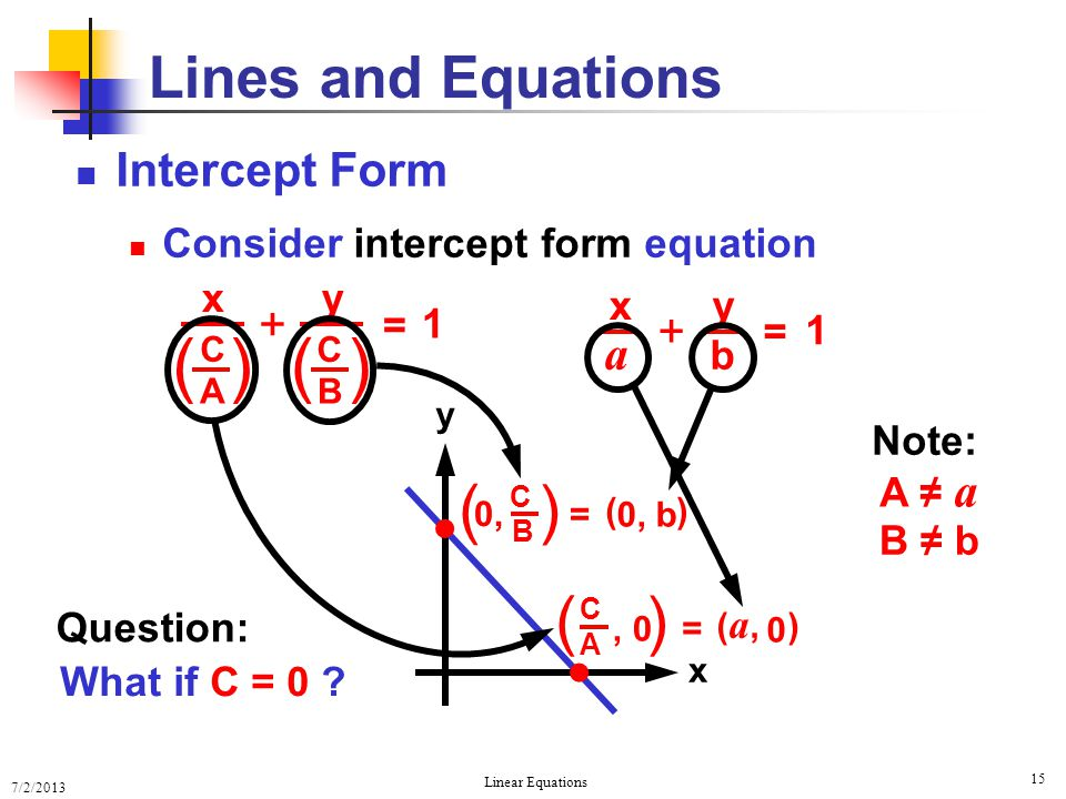 ( ) ) ( ( ) Lines and Equations   Intercept Form + + a