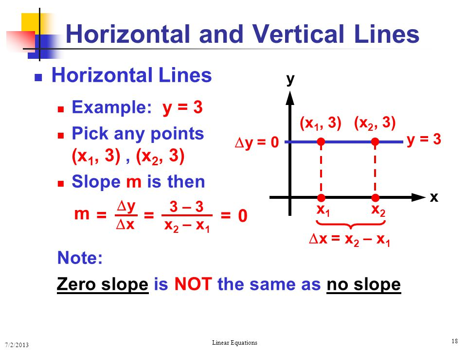 Horizontal and Vertical Lines