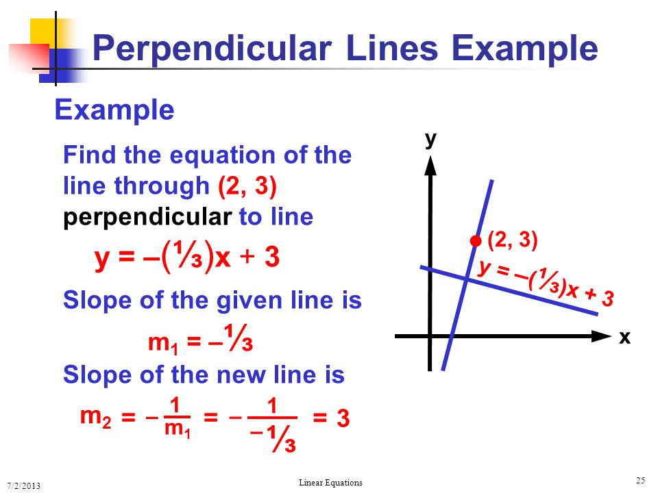 Perpendicular Lines Example