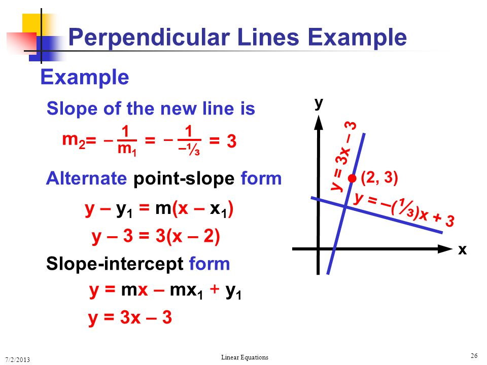 Perpendicular Lines Example