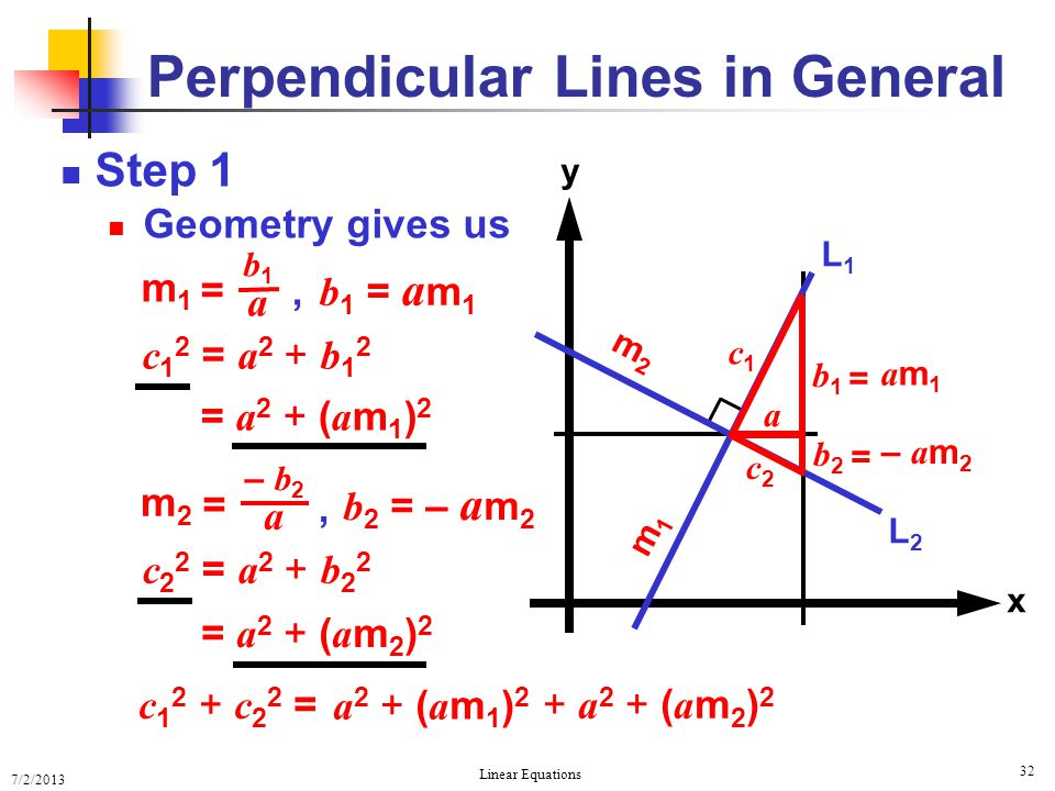 Perpendicular Lines in General