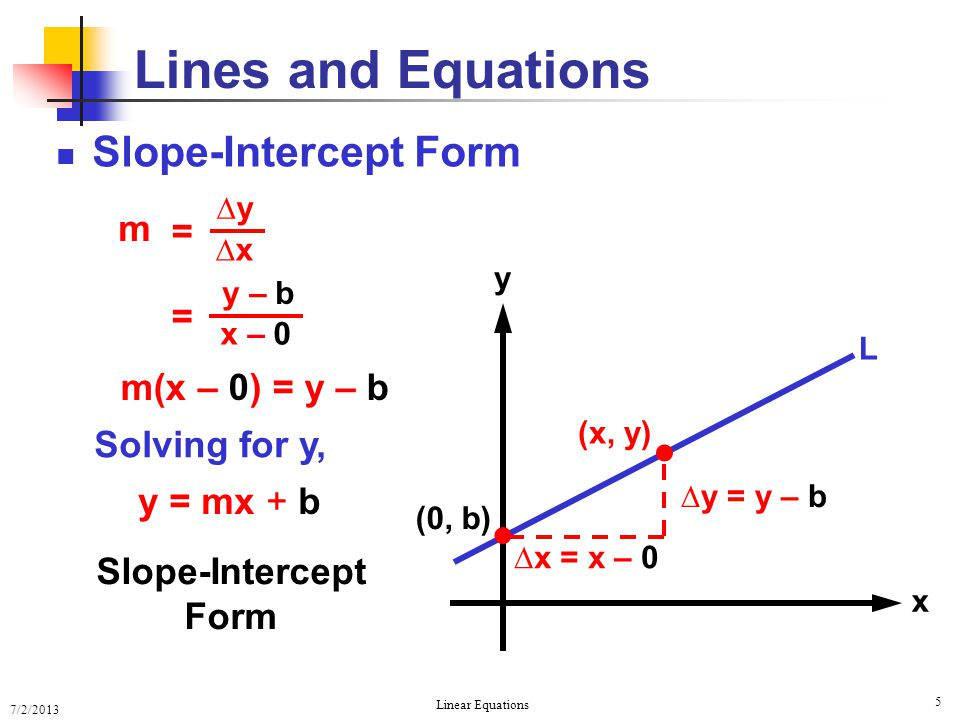 Lines and Equations  Slope-Intercept Form m = = m(x – 0) = y – b