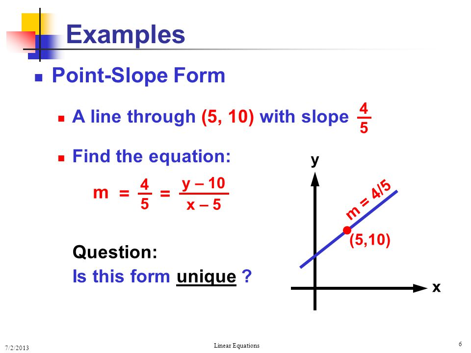 Examples  Point-Slope Form A line through (5, 10) with slope