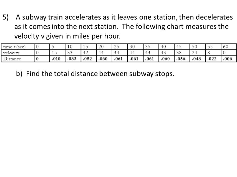 5) A subway train accelerates as it leaves one station, then decelerates as it comes into the next station. The following chart measures the velocity v given in miles per hour.