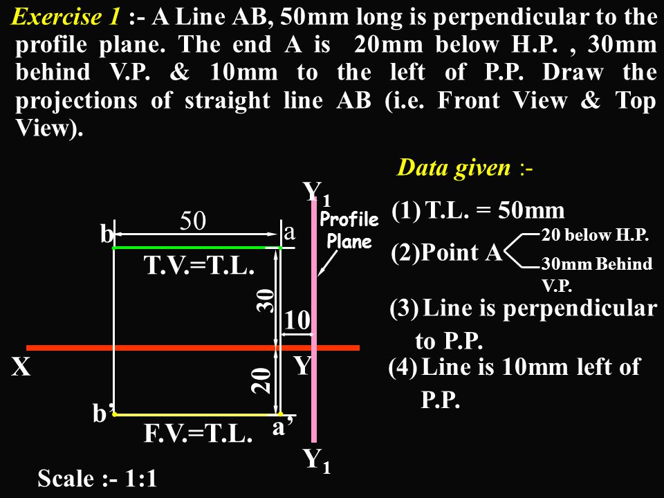 Exercise 1 :- A Line AB, 50mm long is perpendicular to the profile plane. The end A is 20mm below H.P. , 30mm behind V.P. & 10mm to the left of P.P. Draw the projections of straight line AB (i.e. Front View & Top View).