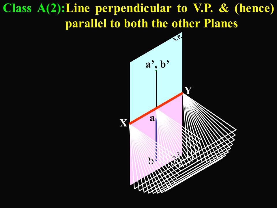 Class A(2):Line perpendicular to V. P