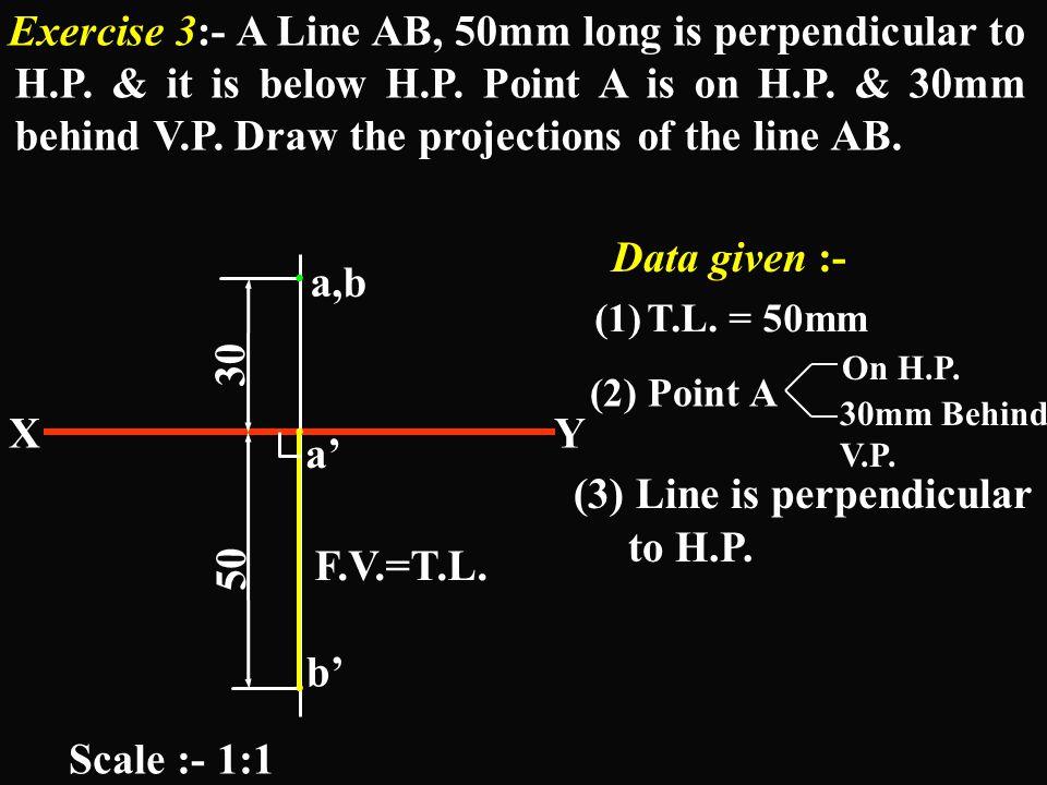 . a,b 30 X Y a' 50 F.V.=T.L. b' Scale :- 1:1