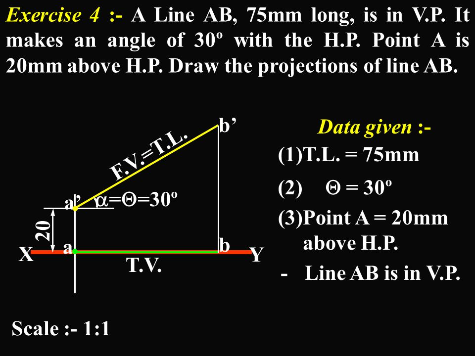 Exercise 4 :- A Line AB, 75mm long, is in V. P