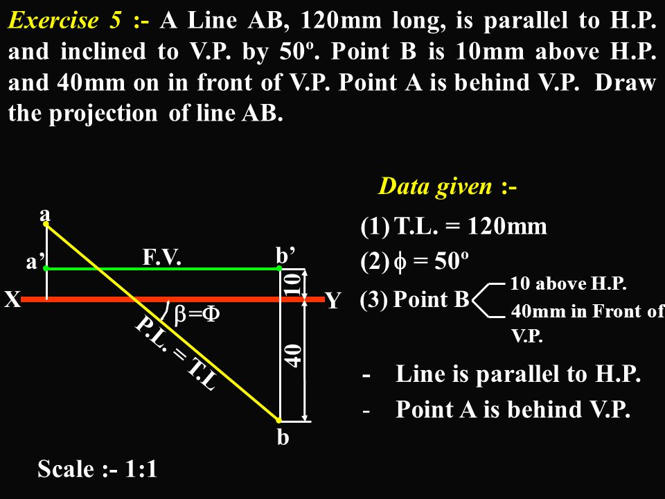 Exercise 5 :- A Line AB, 120mm long, is parallel to H. P