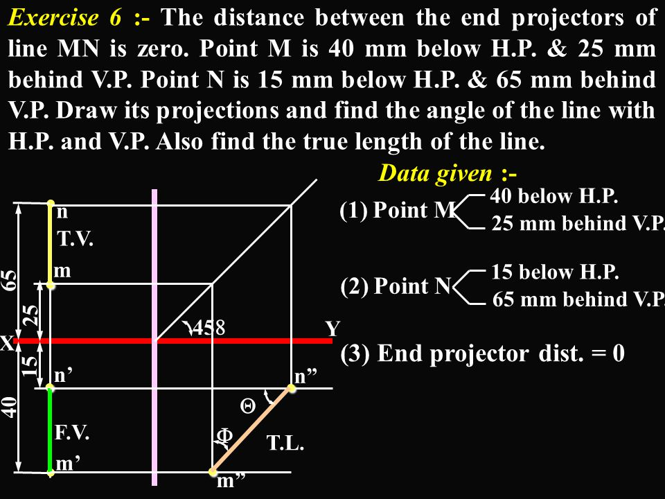 Exercise 6 :- The distance between the end projectors of line MN is zero. Point M is 40 mm below H.P. & 25 mm behind V.P. Point N is 15 mm below H.P. & 65 mm behind V.P. Draw its projections and find the angle of the line with H.P. and V.P. Also find the true length of the line.
