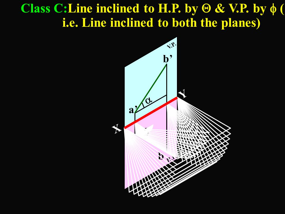 Class C:Line inclined to H. P. by  & V. P. by  ( i. e