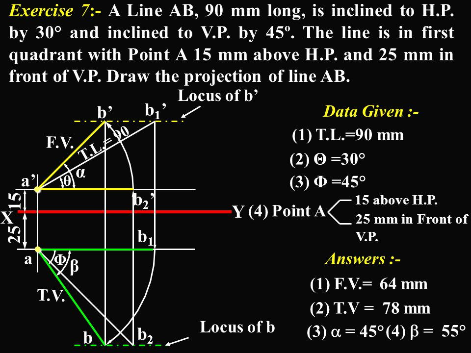 Exercise 7:- A Line AB, 90 mm long, is inclined to H. P