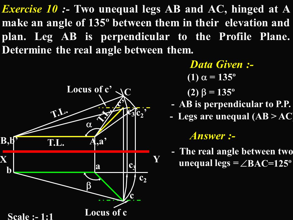 - AB is perpendicular to P.P. - Legs are unequal (AB > AC)