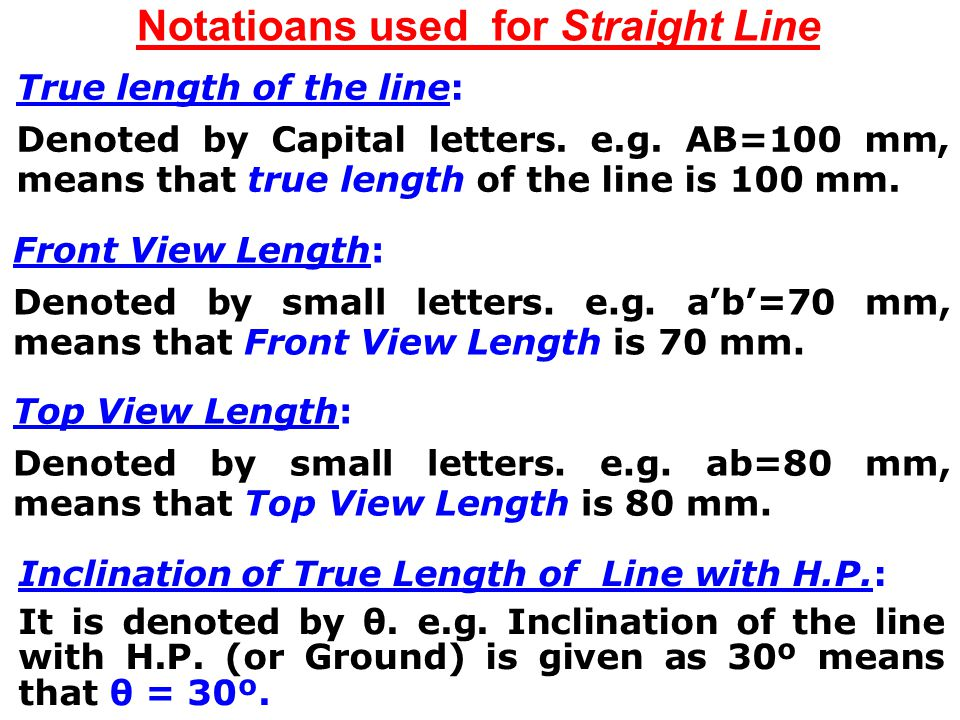 Notatioans used for Straight Line