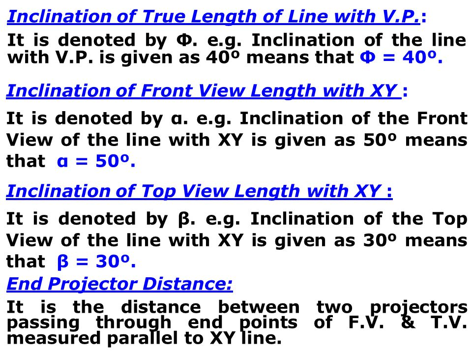 Inclination of True Length of Line with V.P.: