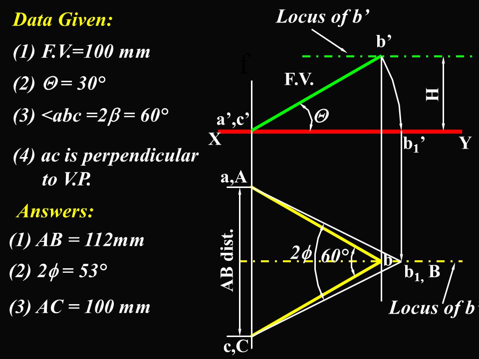 f Locus of b' Data Given: (1) F.V.=100 mm (2)  = 30°