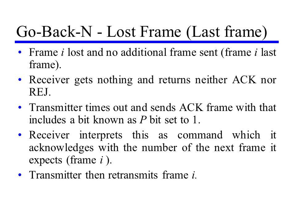 Go-Back-N - Lost Frame (Last frame)