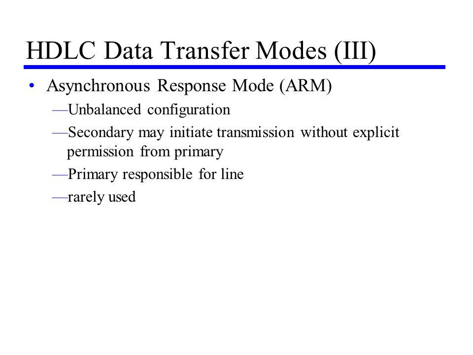 HDLC Data Transfer Modes (III)