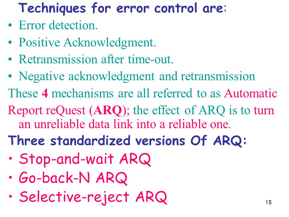 Stop-and-wait ARQ Go-back-N ARQ Selective-reject ARQ