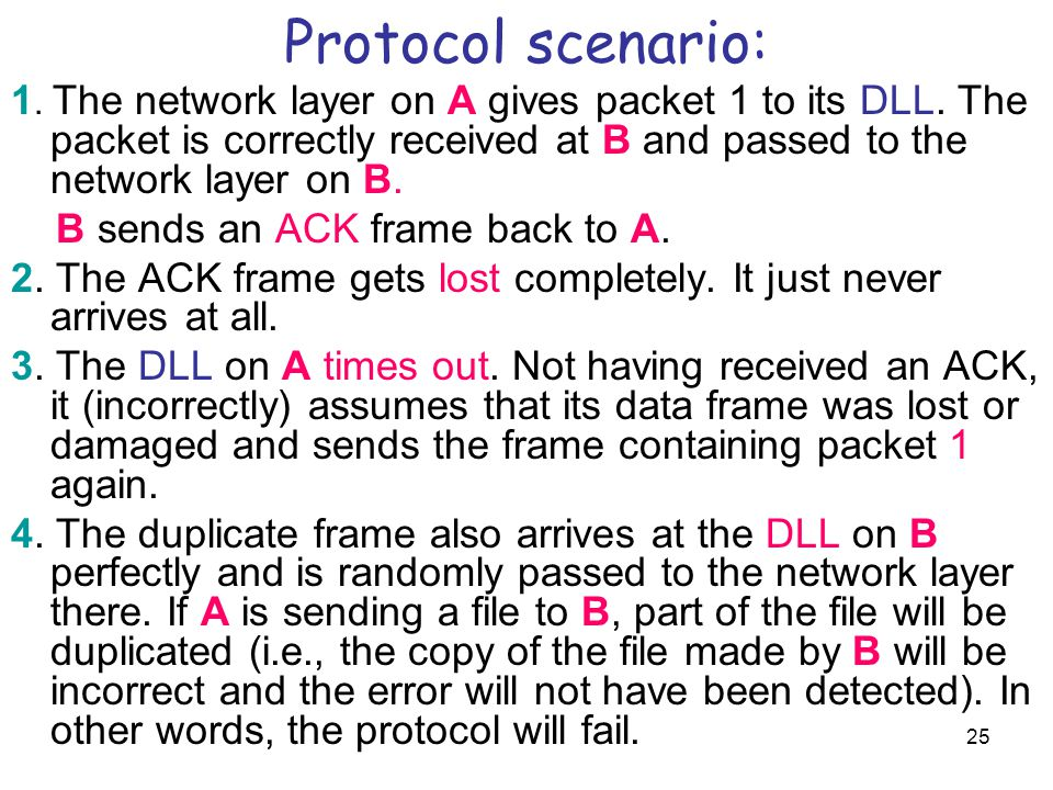 Protocol scenario: 1. The network layer on A gives packet 1 to its DLL. The packet is correctly received at B and passed to the network layer on B.