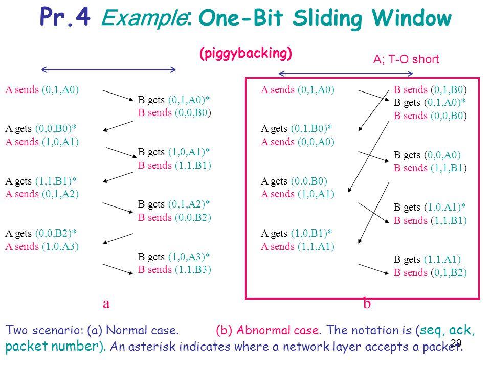 Pr.4 Example: One-Bit Sliding Window (piggybacking)