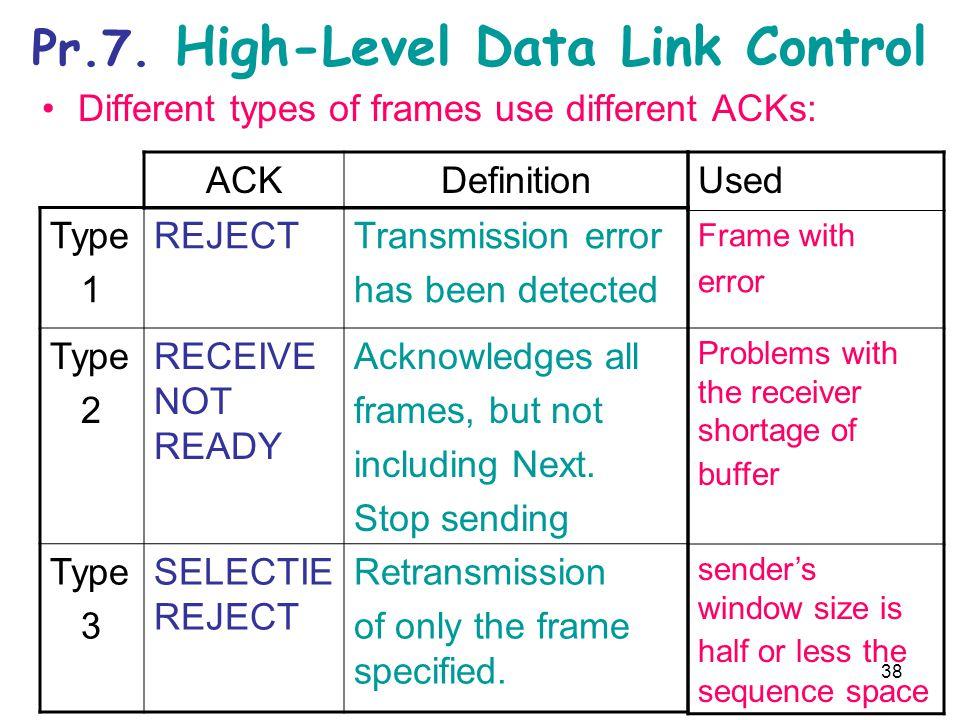 Pr.7. High-Level Data Link Control