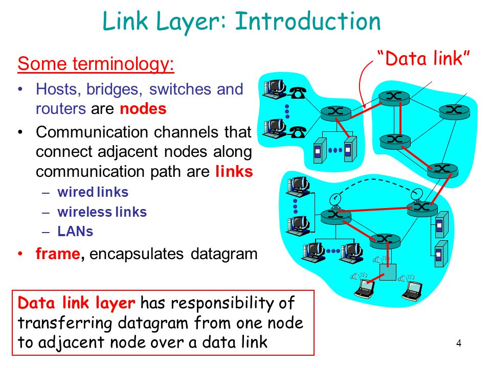 Link Layer: Introduction