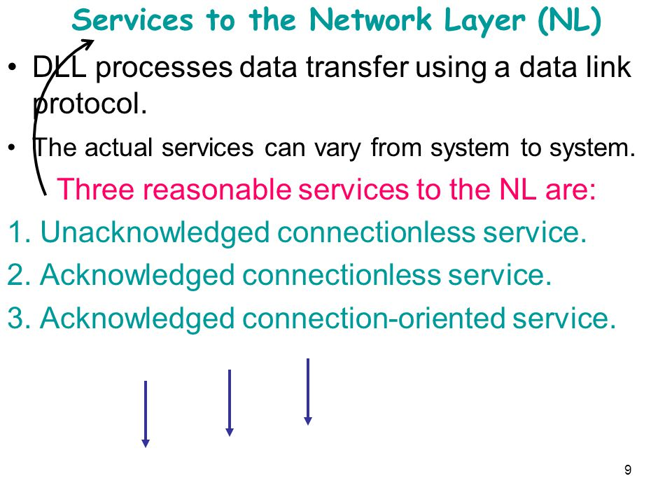 Services to the Network Layer (NL)