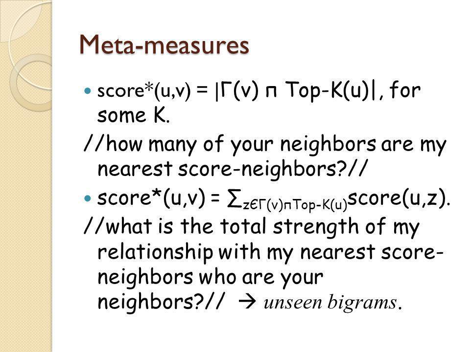 Meta-measures score*(u,v) = |Γ(v) п Top-K(u)|, for some K.