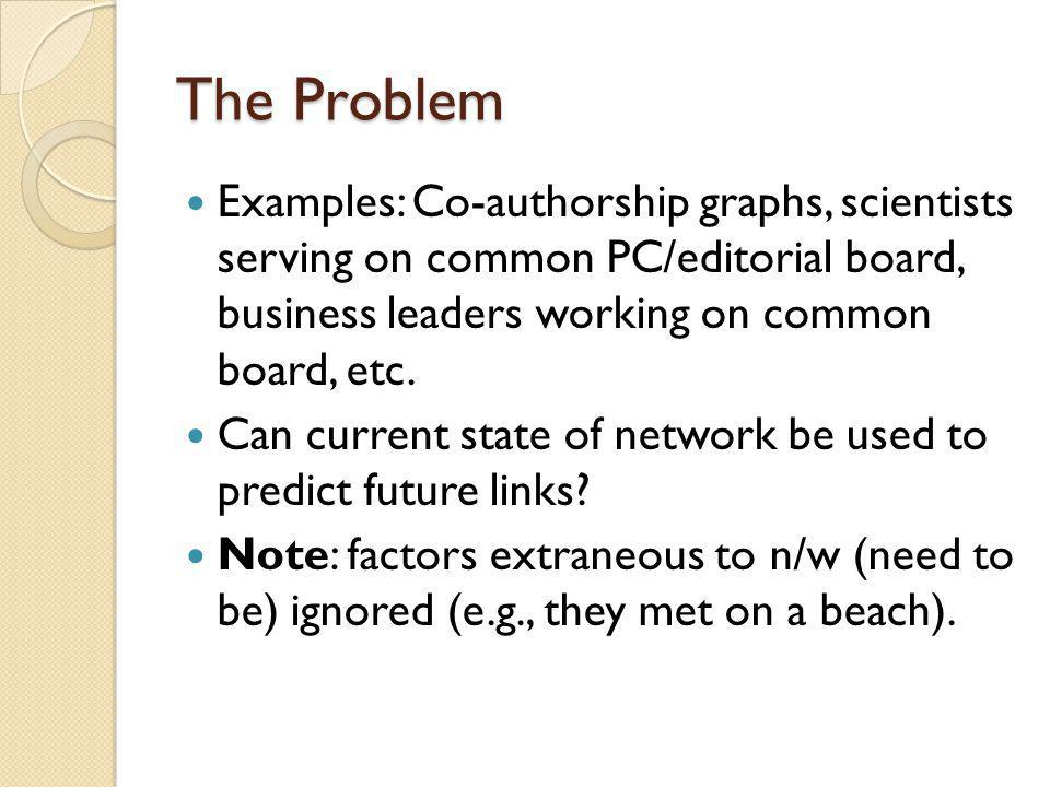 The Problem Examples: Co-authorship graphs, scientists serving on common PC/editorial board, business leaders working on common board, etc.