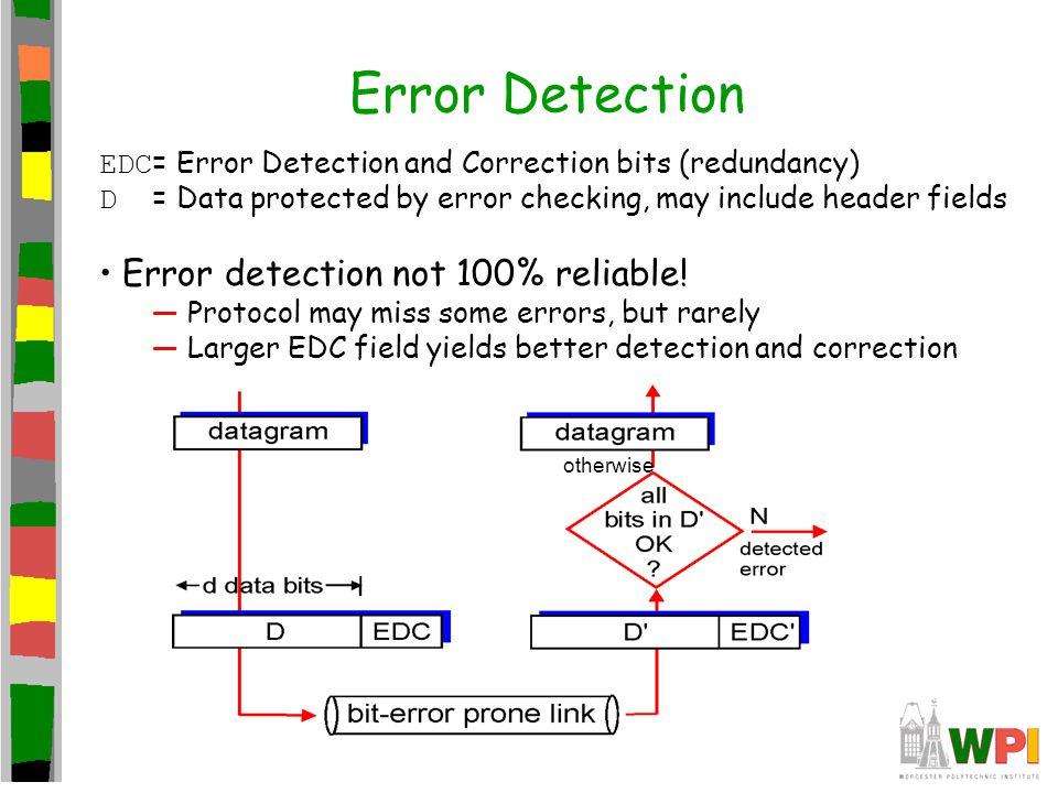 Error Detection Error detection not 100% reliable!