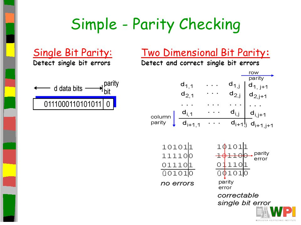 Simple - Parity Checking