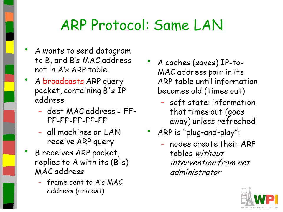 ARP Protocol: Same LAN A wants to send datagram to B, and B's MAC address not in A's ARP table.
