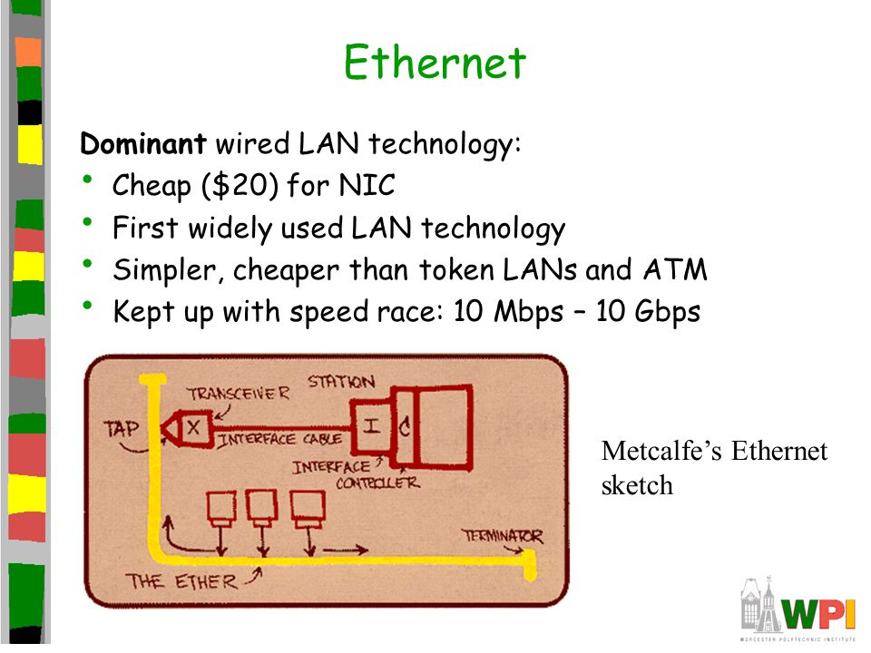 Ethernet Dominant wired LAN technology: Cheap ($20) for NIC