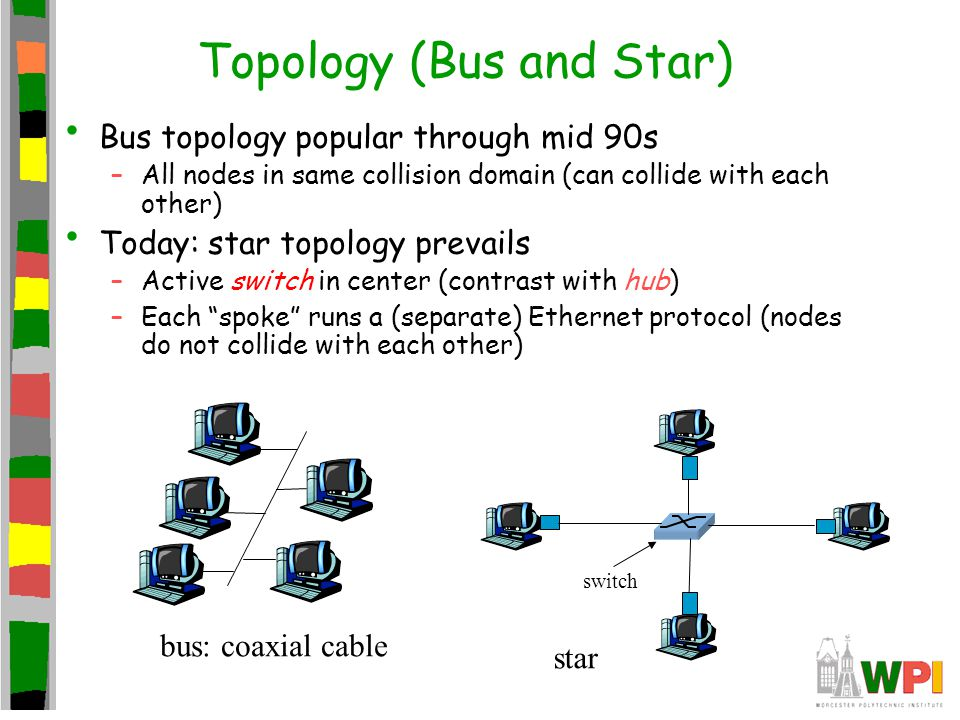 Topology (Bus and Star)