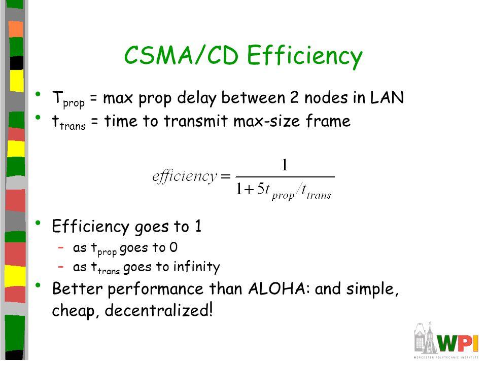 CSMA/CD Efficiency Tprop = max prop delay between 2 nodes in LAN