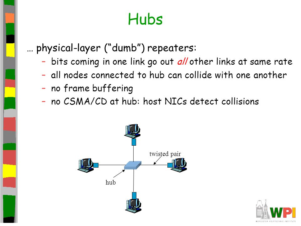 Hubs … physical-layer ( dumb ) repeaters:
