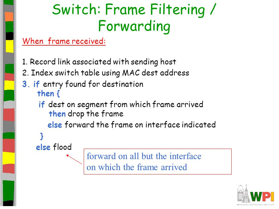 Switch: Frame Filtering / Forwarding